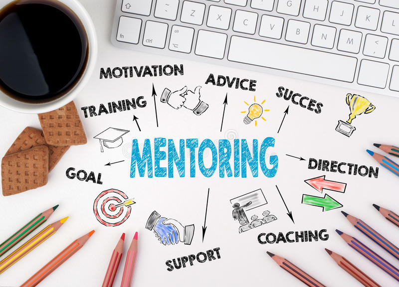 Download Mentoring Concept. White Office Desk Stock Photo - Image of group, icon: 81316172