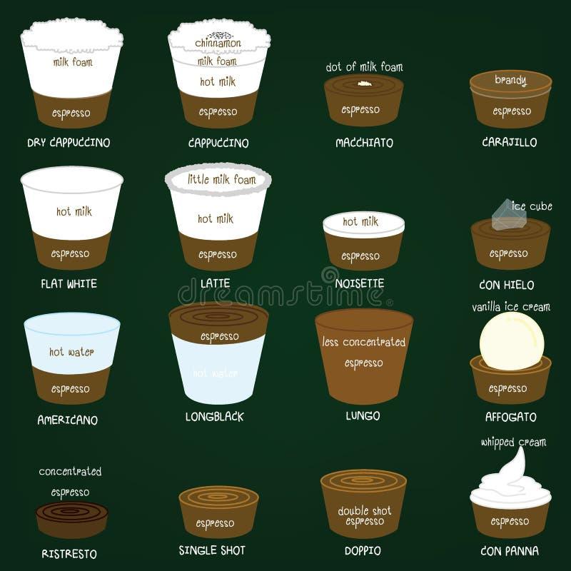 Menu del caffè a colori il grafico illustrazione di stock