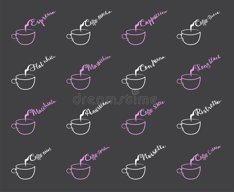 Menu do café no quadro - tipos do café ilustração royalty free