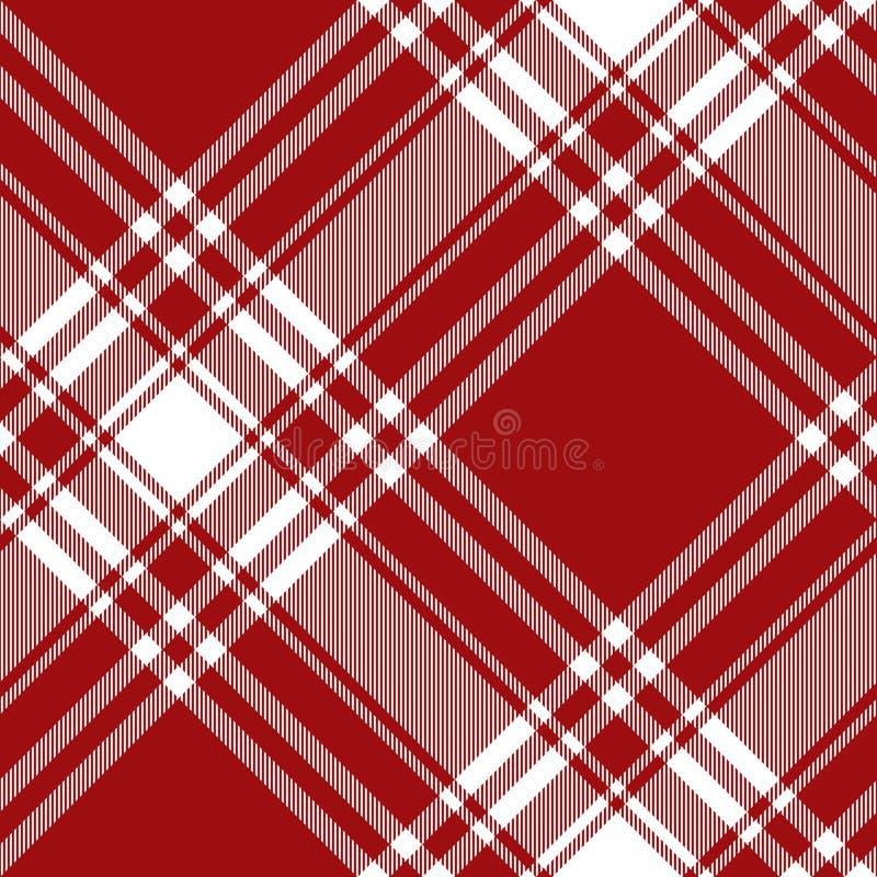 Menzies ταρτάν κόκκινο άνευ ραφής σχέδιο σύστασης υφάσματος σκωτσέζικων φουστών διαγώνιο ελεύθερη απεικόνιση δικαιώματος