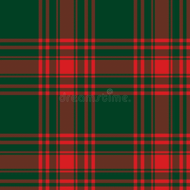 Menzies tartan green red kilt skirt fabric texture seamless royalty free illustration