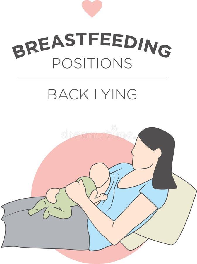 Menzogne posteriore - posizione di allattamento al seno royalty illustrazione gratis