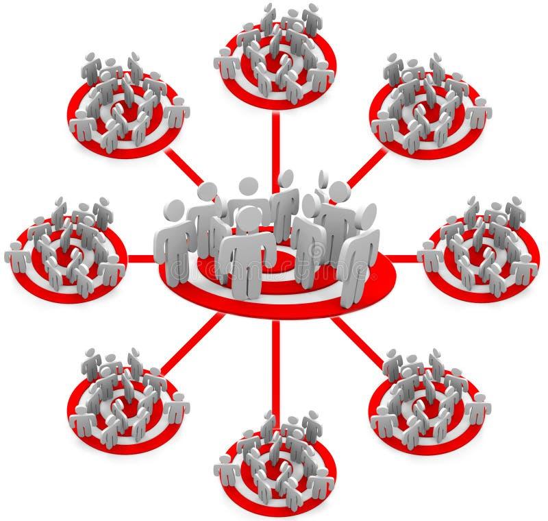 Mercado alvejado - fluxograma dos grupos ilustração royalty free
