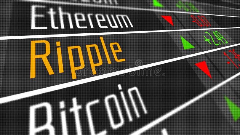 Mercado de moneda Crypto de la ondulación libre illustration