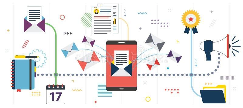 Mercado de uma comunicação empresarial e do e-mail ilustração royalty free