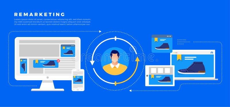 Mercado digital Remarketing ilustração stock