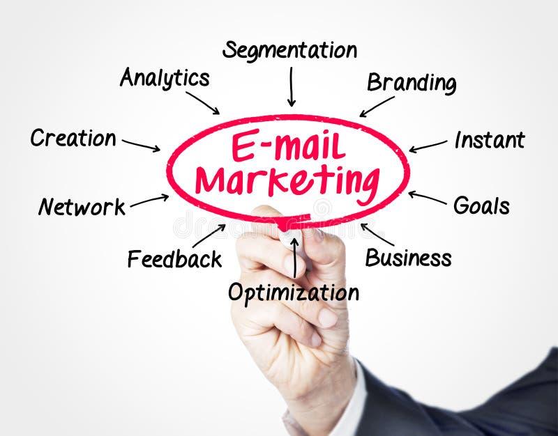 Mercado do email foto de stock