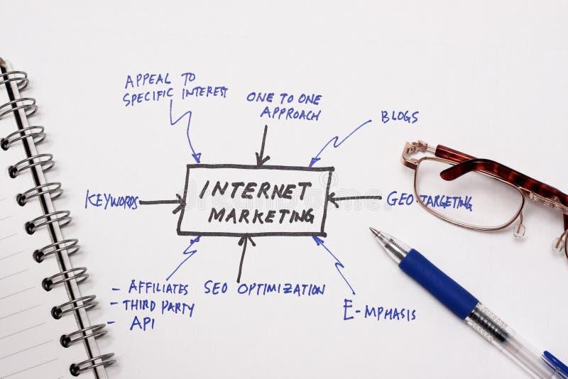 Mercado do Internet fotografia de stock