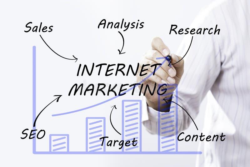 Mercado do Internet do desenho da mão do homem de negócios, conceito foto de stock