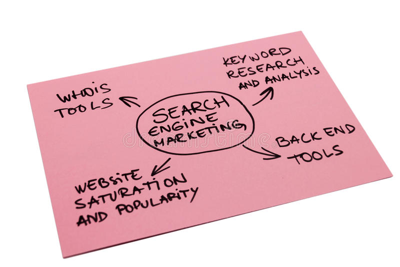 Mercado do Search Engine imagens de stock royalty free