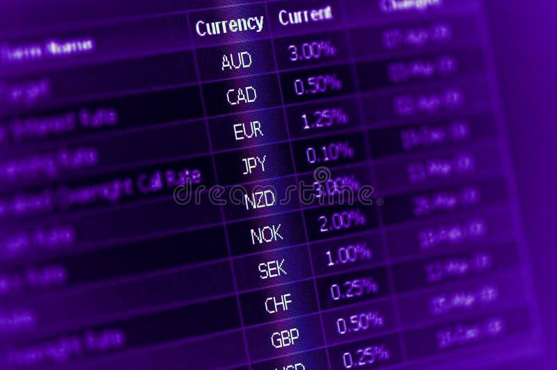 Mercado financiero fotos de archivo libres de regalías