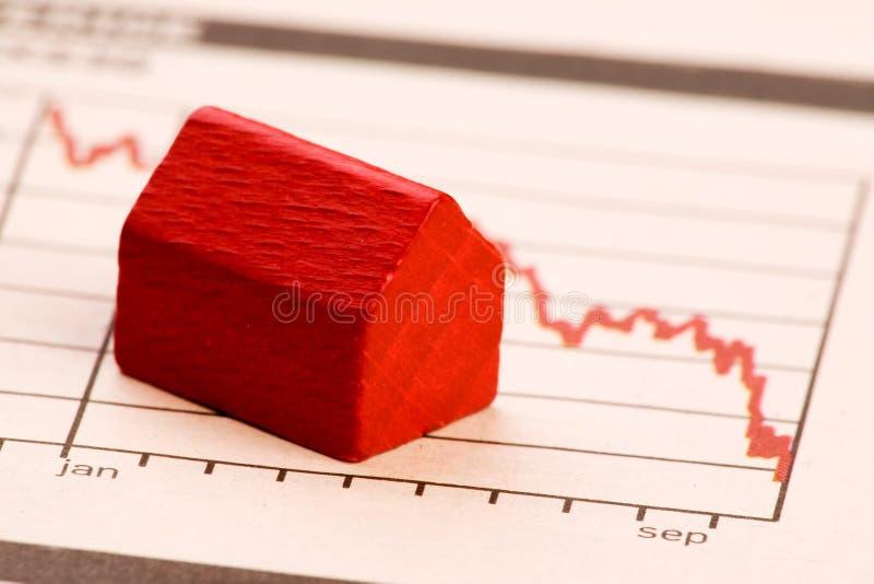 Mercado inmobiliario imagen de archivo libre de regalías