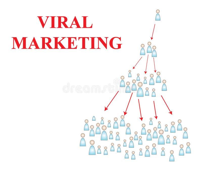 Mercado viral ilustração royalty free