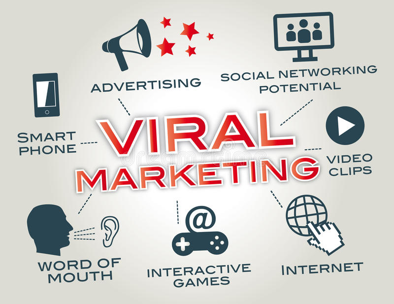 Mercado viral, passa palavra ilustração royalty free