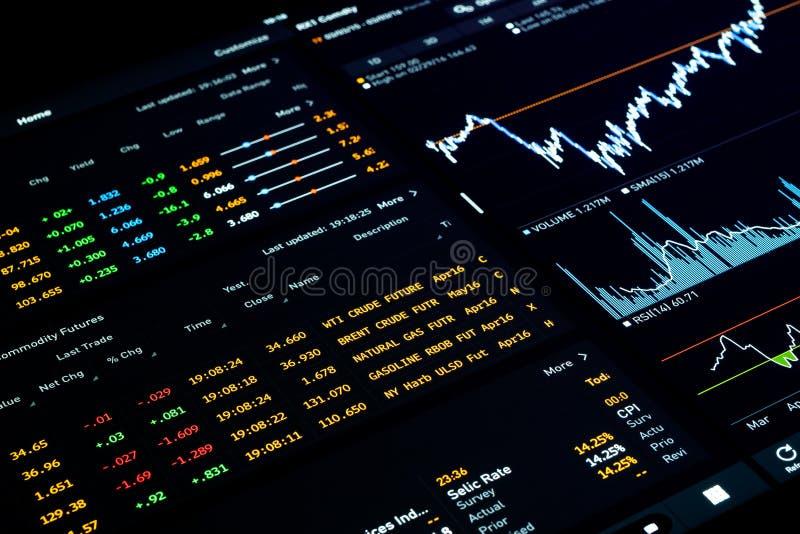 Mercadorias desempenho, dados, cartas no monitor do computador fotos de stock