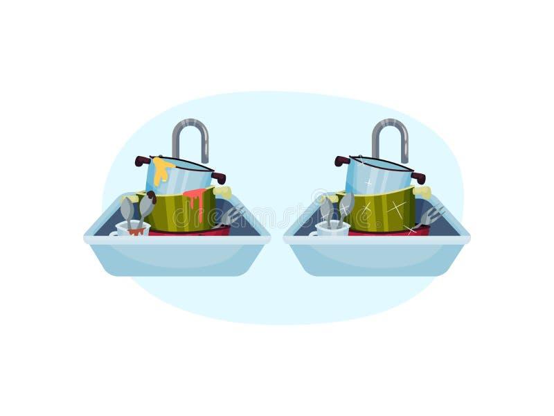 Mercadorias no dissipador antes e depois da lavagem Ilustração do vetor no fundo oval azul da forma ilustração do vetor