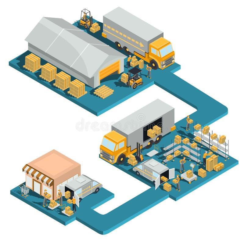 Mercancías de la distribución de un almacén a una tienda ilustración del vector