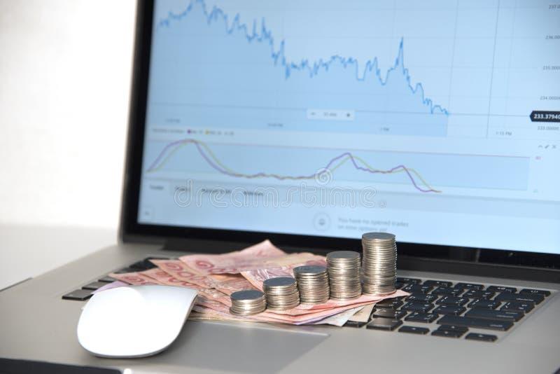 Mercati commerciali Commercio di valuta dei forex immagini stock