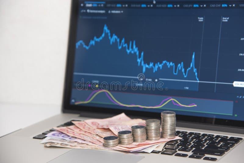 Mercati commerciali Commercio di valuta dei forex immagine stock