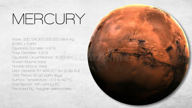 Mercury - de Hoge resolutie Infographic stelt voor stock afbeeldingen