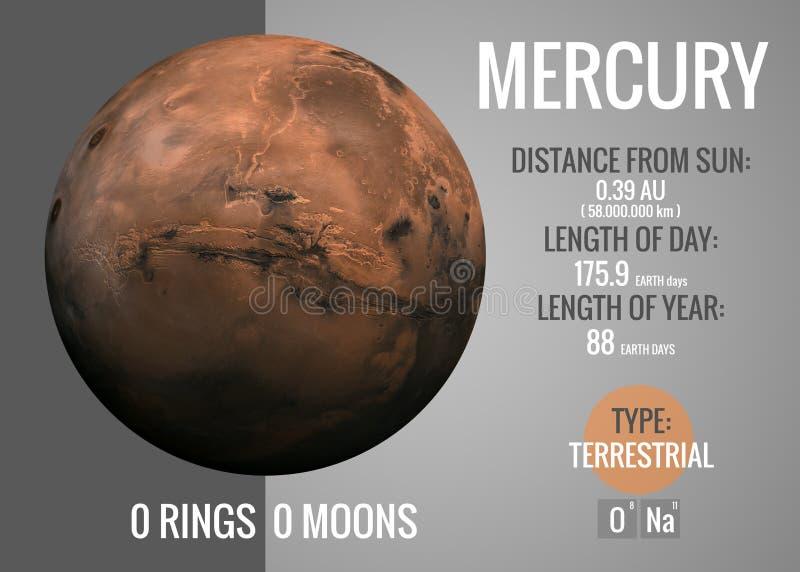 Mercury - Infographic stelt één van zonne voor vector illustratie