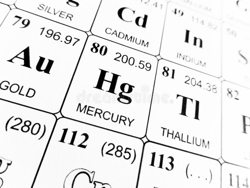 Mercury on the periodic table of the elements stock photo image of download mercury on the periodic table of the elements stock photo image of mercury urtaz Images