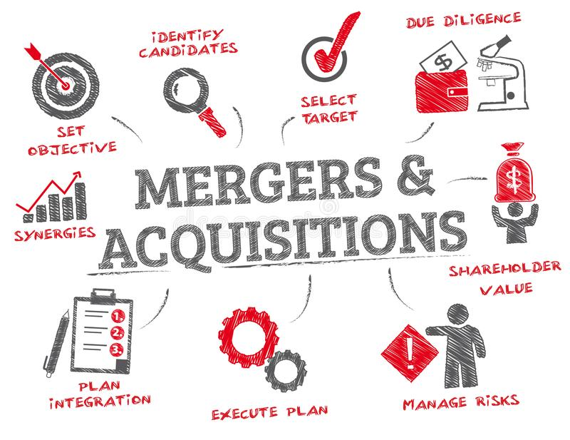 The Basics Of Mergers And Acquisitions