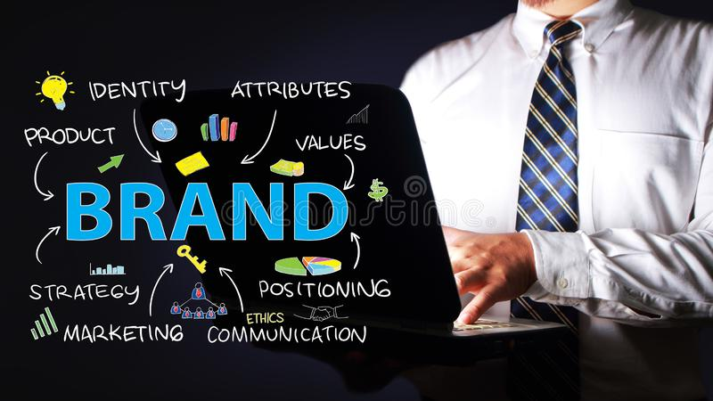 merk Het Concept van de bedrijfs Marketing Woordentypografie royalty-vrije stock foto's