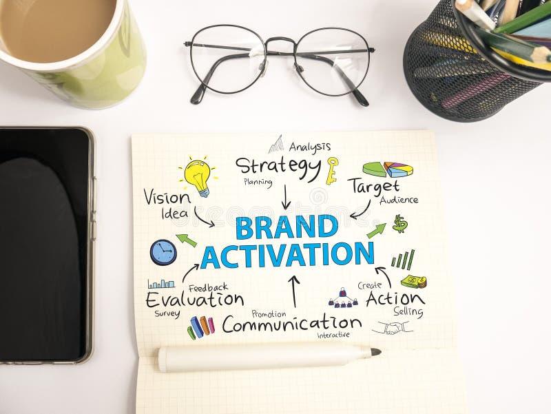 Merkactivering Het Concept van de bedrijfs Marketing Woordentypografie stock foto's
