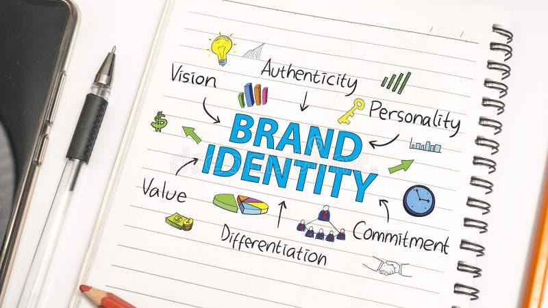Merkidentiteit Het Concept van de bedrijfs Marketing Woordentypografie royalty-vrije stock afbeelding