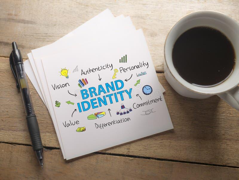 Merkidentiteit Het Concept van de bedrijfs Marketing Woordentypografie stock foto's