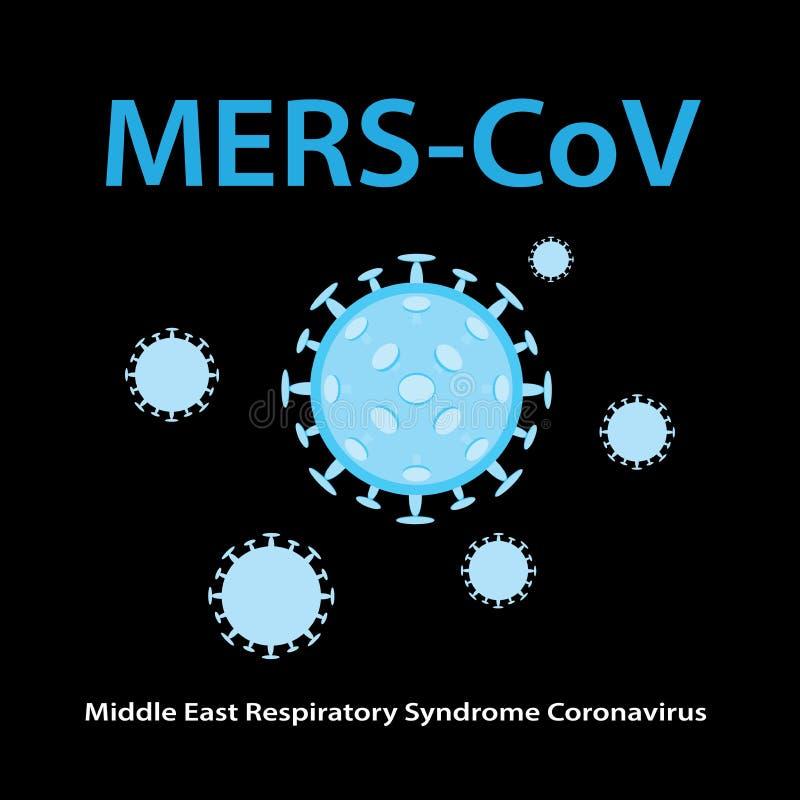 Mers乔夫(中东呼吸综合症状coronavirus) 向量例证