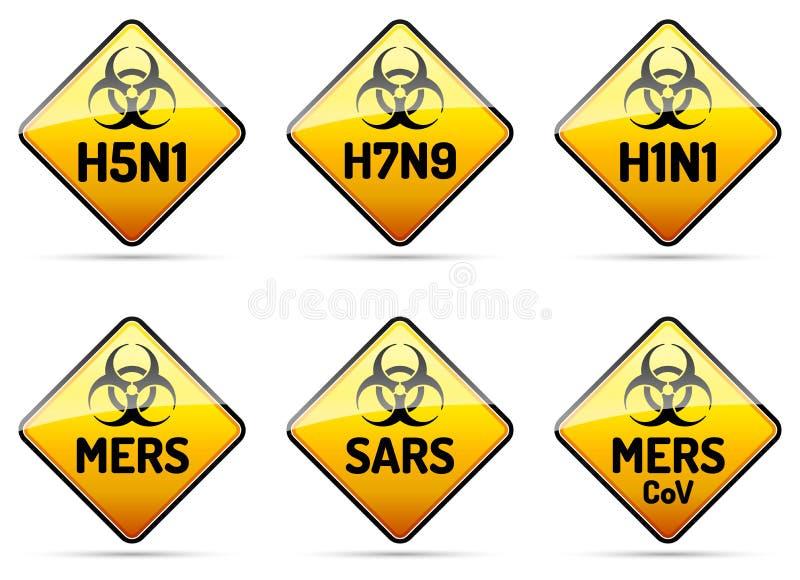 MERS, SARS, H5N1生物危害品病毒标志 向量例证