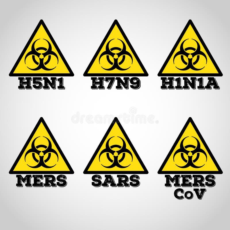 MERS, SARS, H5N1生物危害品病毒标志 库存例证