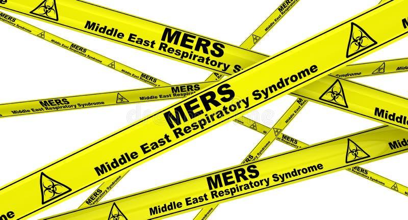 MERS Midden-Oosten Ademhalingssyndroom Gele waarschuwingsbanden vector illustratie