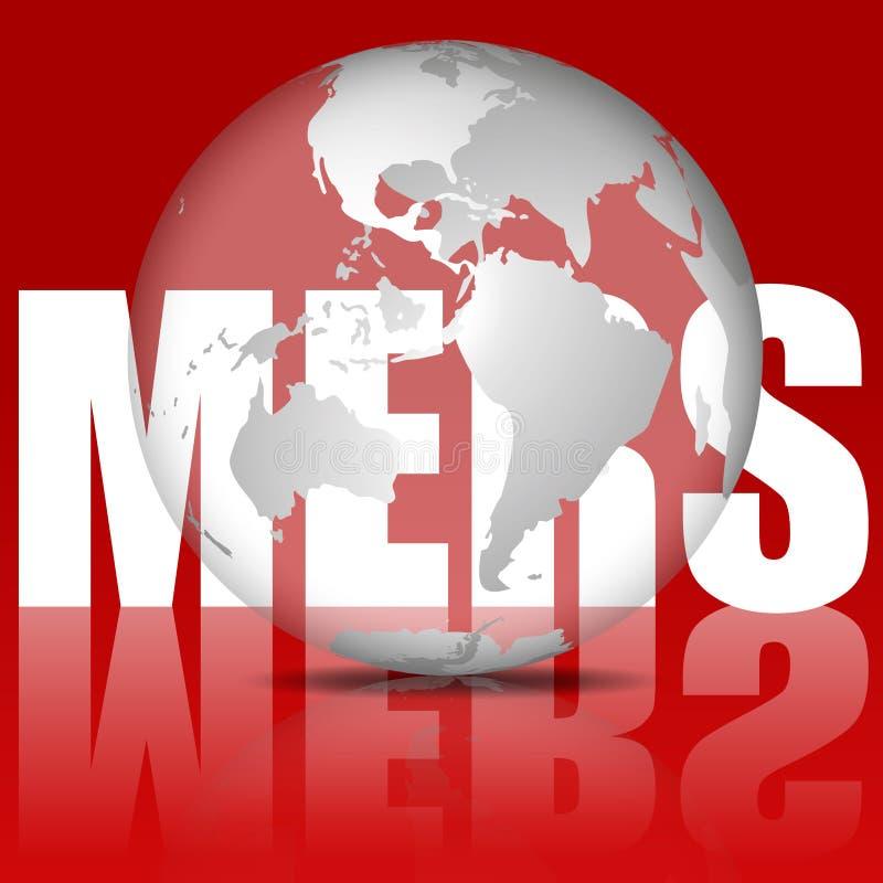 MERS-virusillustration vektor illustrationer