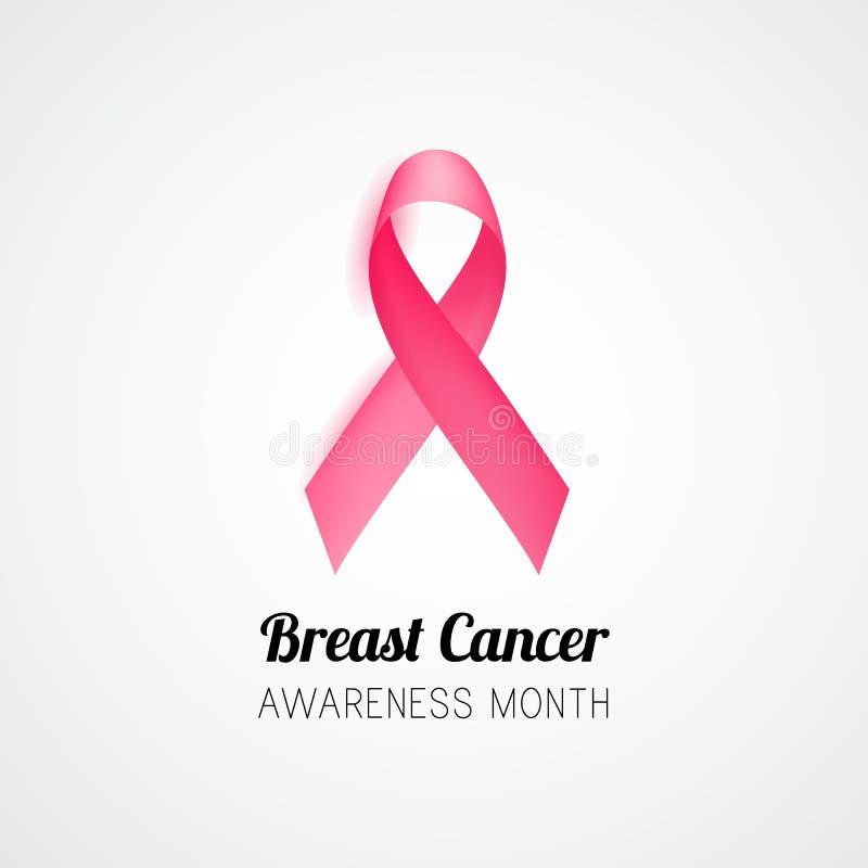 Mese di consapevolezza del cancro al seno Nastro dentellare Vettore illustrazione vettoriale