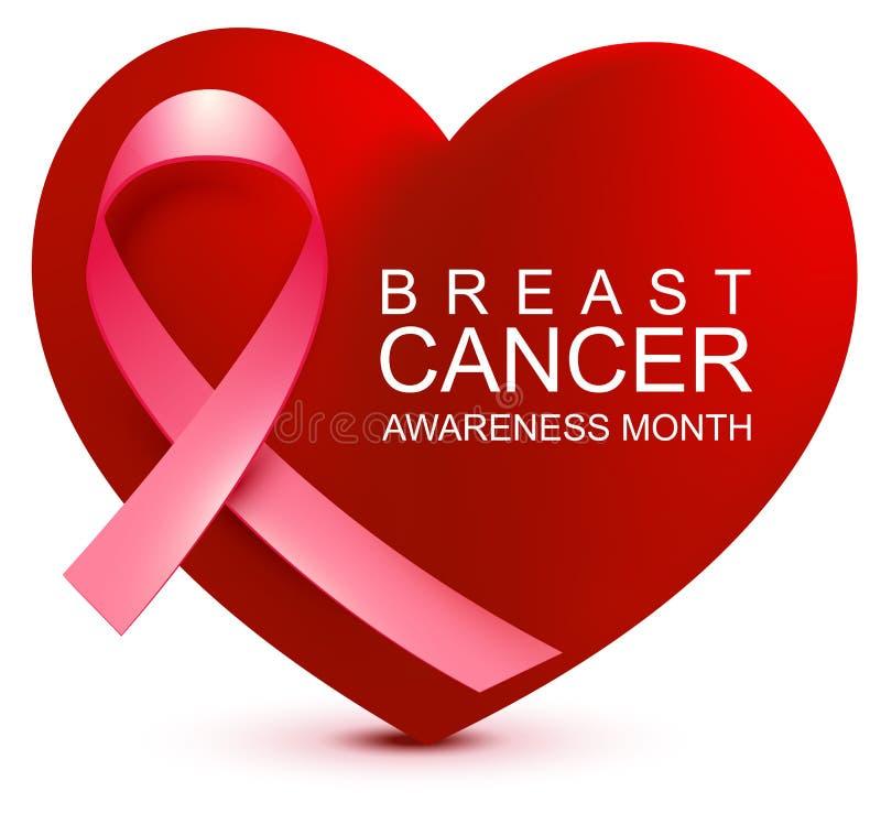 Mese di consapevolezza del cancro al seno Nastro rosa su speranza di simbolo di forma del cuore del fondo royalty illustrazione gratis