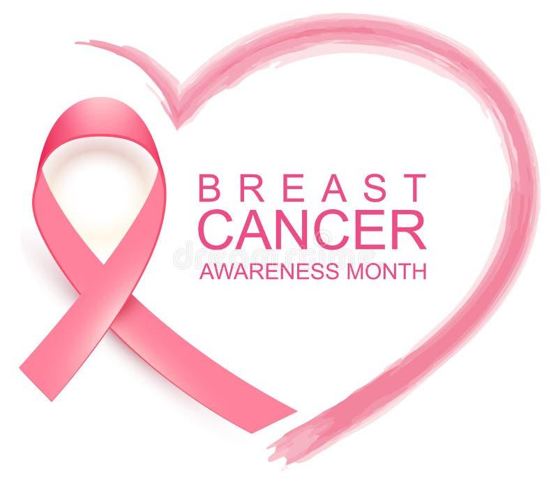 Mese nazionale di consapevolezza del cancro al seno Il nastro, il testo ed il cuore rosa del manifesto modellano illustrazione vettoriale