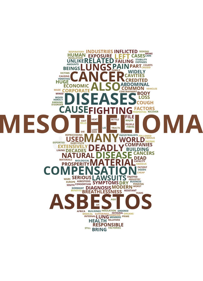 Mesothelioma ett dödligt Lung Cancer Text Background Word molnbegrepp vektor illustrationer