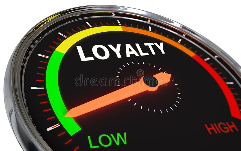 Messendes Loyalitätsniveau lizenzfreie abbildung