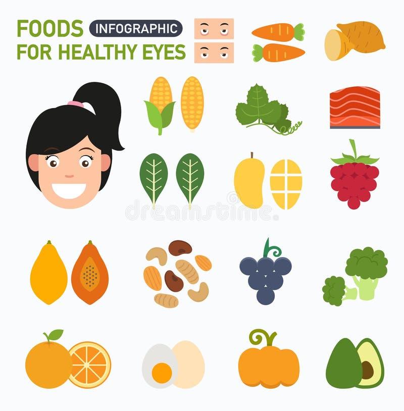 Mest bra foods för infographic sunda ögon royaltyfri illustrationer