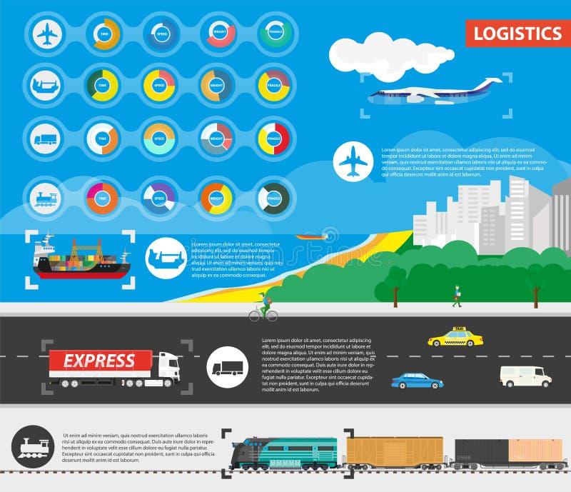 Mest bra leveranstransportmedel för logistik stock illustrationer
