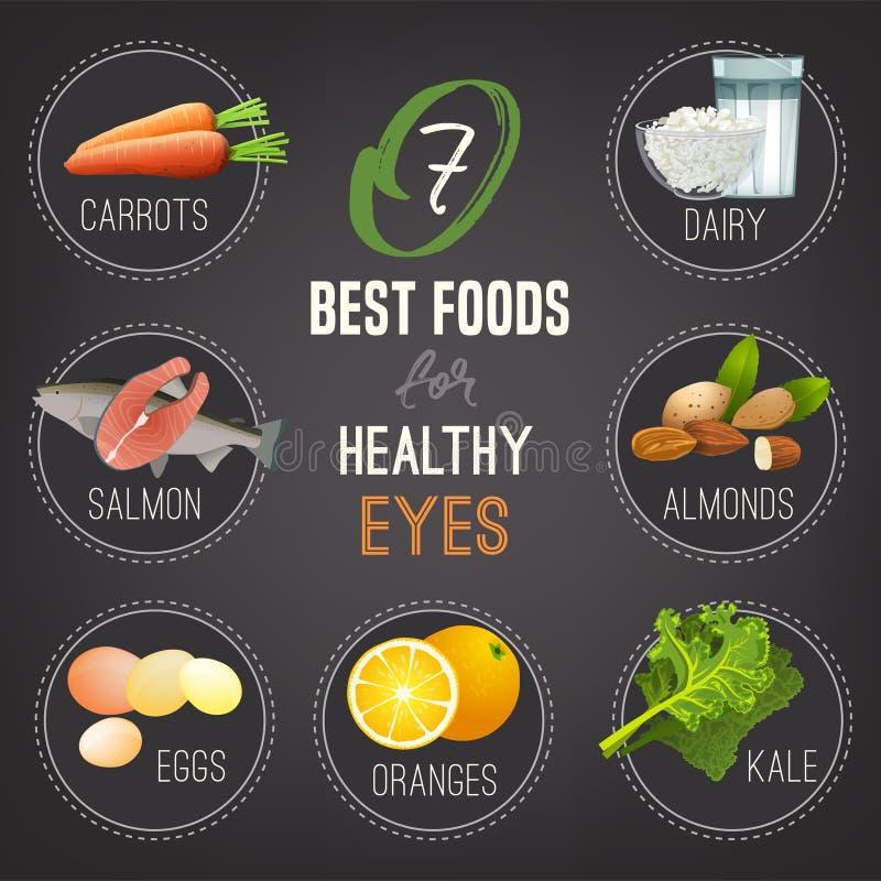 Mest bra mat för ögon royaltyfri illustrationer