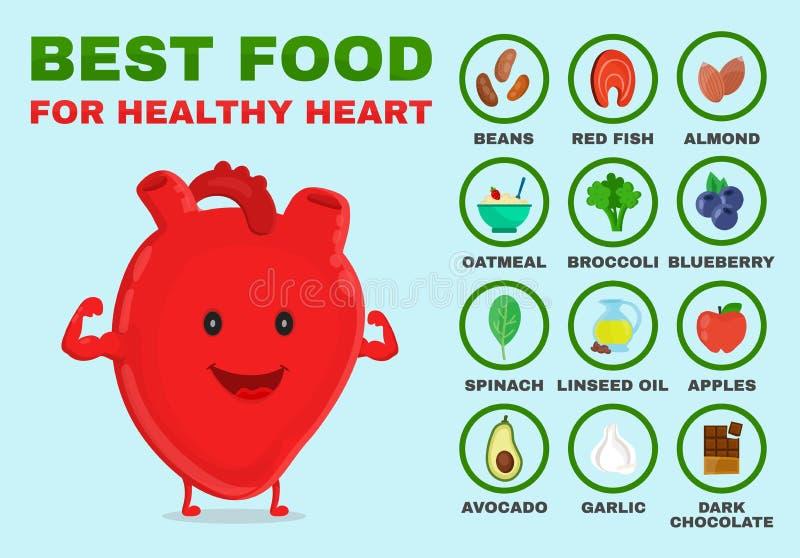 Mest bra mat för sund hjärta stark hjärta stock illustrationer