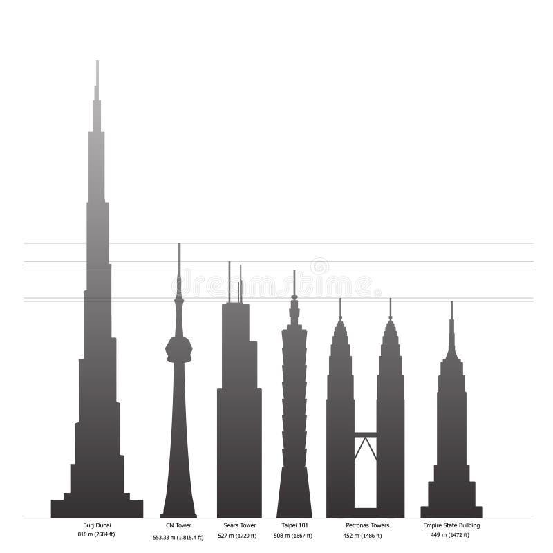 mest högväxt värld för byggnader stock illustrationer