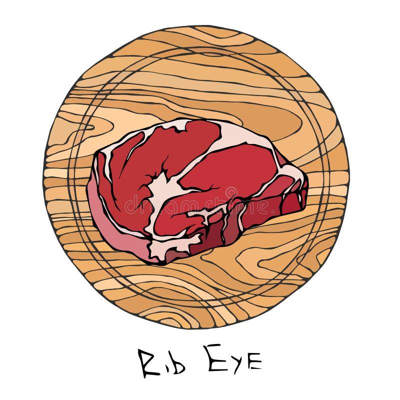 Mest populär biff Rib Eye på en rund träskärbräda Nötköttsnitt Kötthandbok för slaktaren Shop eller stekhusrestaurangmeny royaltyfri illustrationer