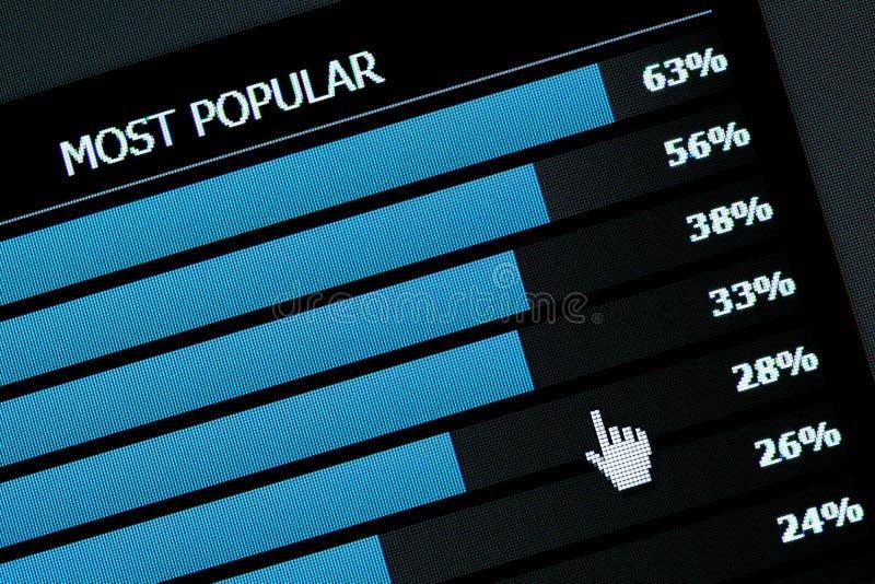 Mest popul?rt diagram arkivbild
