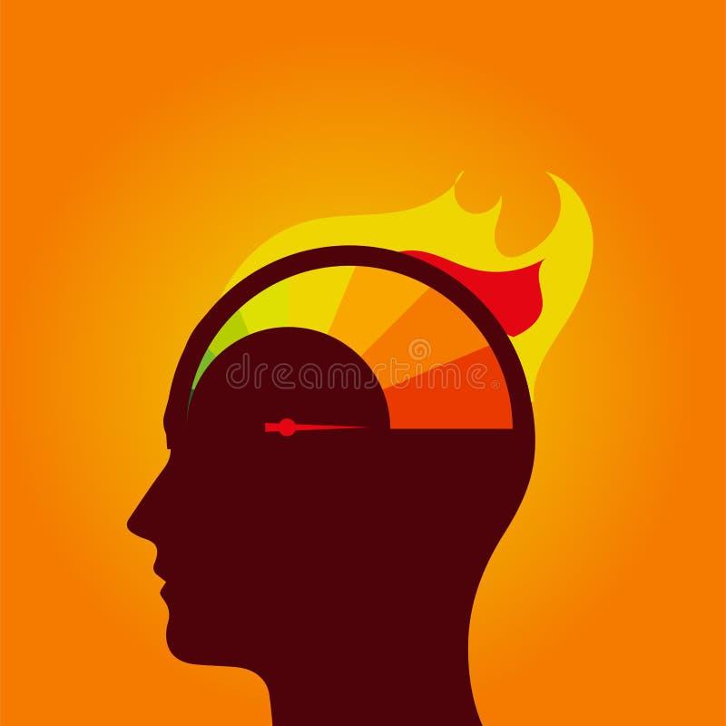 Mesure dans l'icône principale de flamme image libre de droits