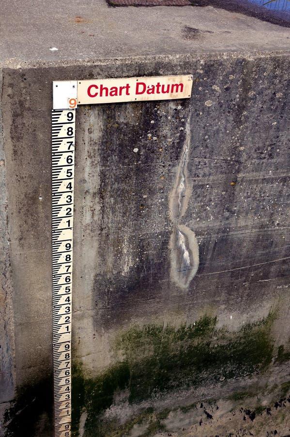 Mesure de marée ou personnel de marée sur un mur de port, montrant la donnée de diagramme, photographie stock libre de droits